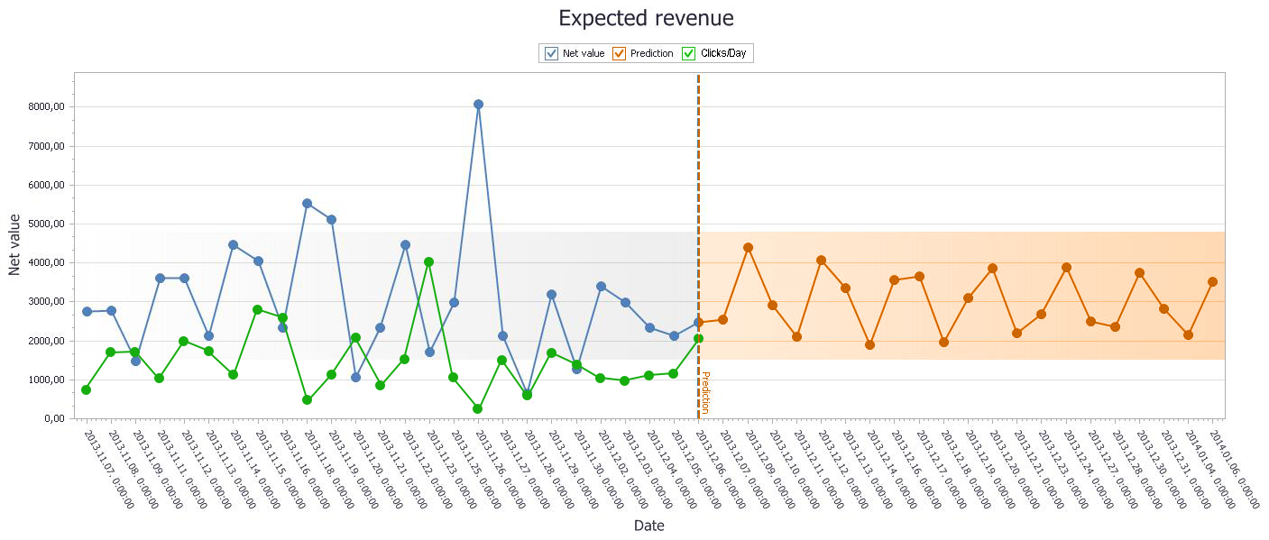 expected-revenue1